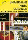 Uniwersalne tabele muzyczne Jacek Bandkowski