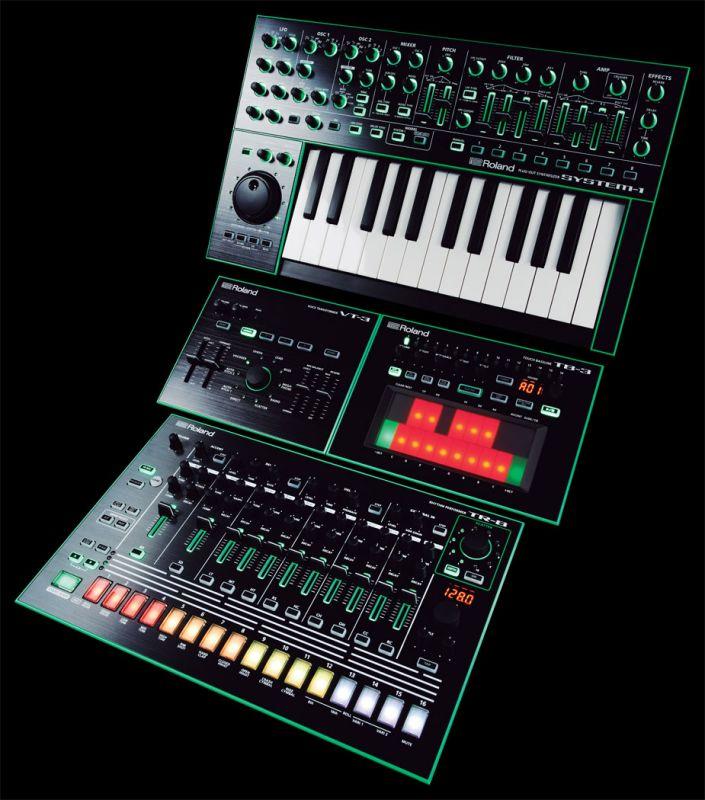 Roland TB-3 AIRA, syntezator
